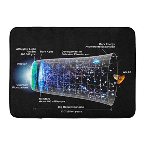 N / A Alfombrilla de baño The Big Bang Theory Science Diagrams Astonomy Astrofísica Alfombra de decoración de baño