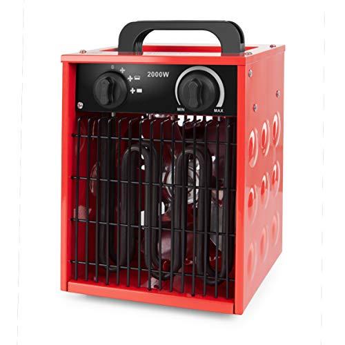 Orbegozo FHI 2000 - Calefactor cerámico profesional, IP-44, selectores rotativos, función ventilador, apagado automático, 2000 W
