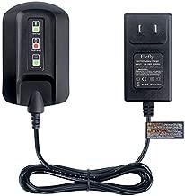 Elefly WA3742 Charger Compatible with Worx 20V MAX Lithium Battery WA3578 WA3525 WA3520 WA3575, Replacement for Worx Charger WA3742 WA3732 WA3875