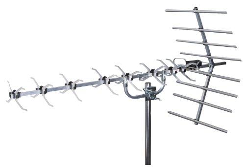 Digital TV Aerial, SLx 27884D4 4G Filtered Loft & Outdoor 48 Element Aerial for Digital TV High Gain Wideband Freeview HD