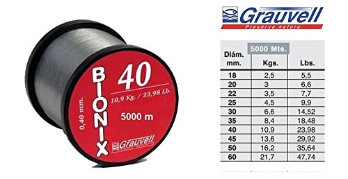Grauvell Monofile Schnur BIONIX RED 1000 m