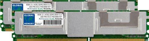 GLOBAL MEMORY Memorycity - Memoria RAM DDR2 de 8 GB (2 x...