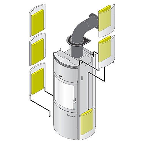 HARK 6x Thermospeichersteine für Kaminöfen