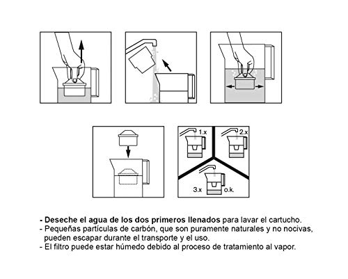 AmazonBasics Cartuchos Filtrantes de Agua, Blanco, 6 unidades