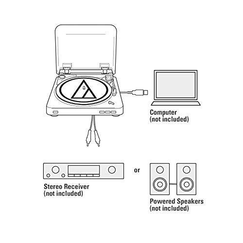 Audio-Technica ATLP60BKUSB USB Turntable, Black
