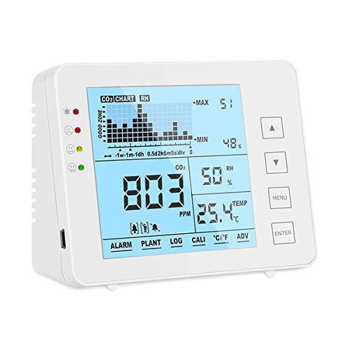 Luftqualitätsmessgerät Kohlendioxid Monitor | Co² Sensor/Monitor 1200P | Anzeige rel. Luftfeuchte | Temperatur | Co² Verlaufsanzeige | inkl. USB-Kabel