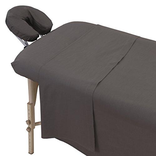 London Linens Polycotton Massage Table Cover Sheets 3 Piece Set (Grey)