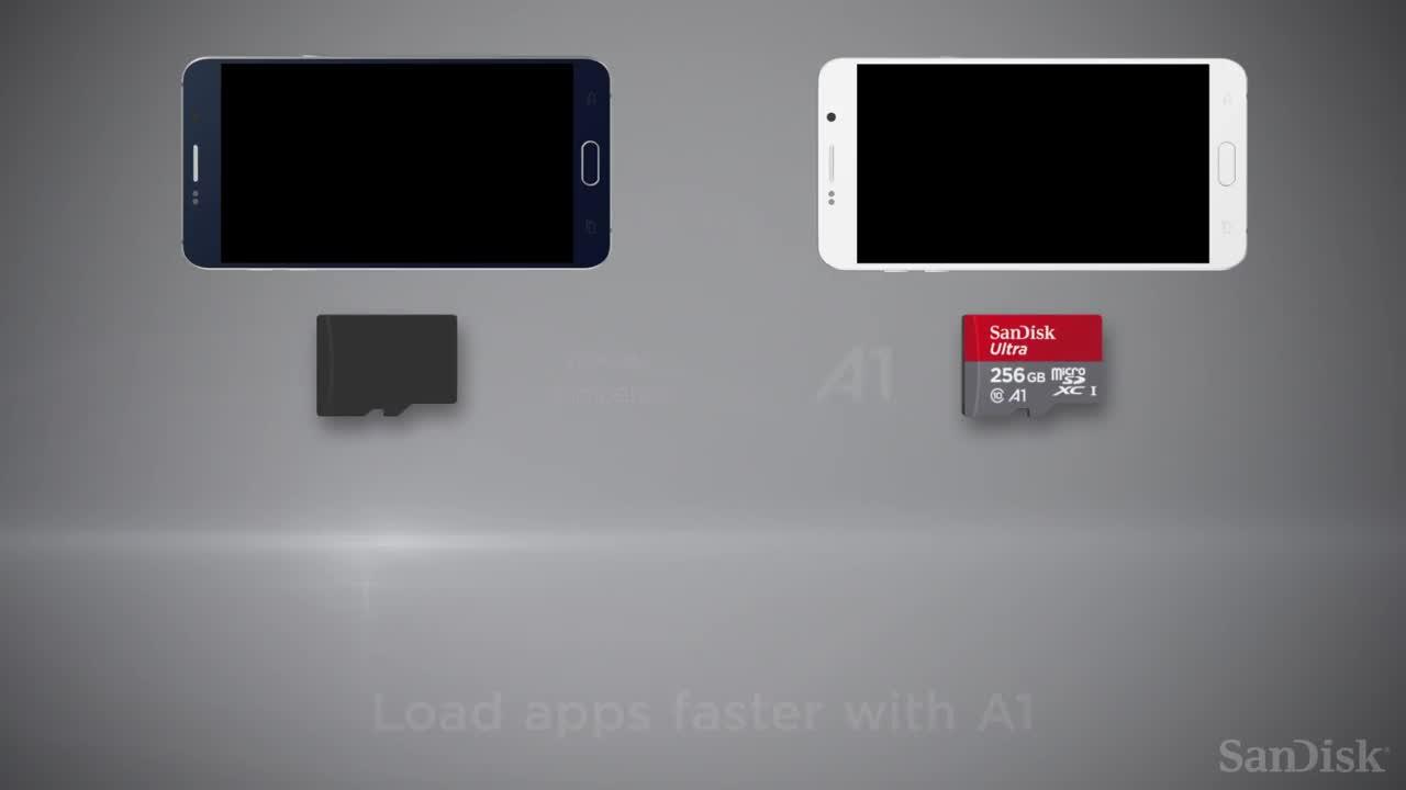 100MBs A1 U1 C10 Works with SanDisk SanDisk Ultra 200GB MicroSDXC Verified for BLU Dash Music JR by SanFlash