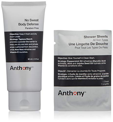 Anthony No Sweat Plus Shower Sheets Bundle, Includes a 3 Fl Oz No Sweat Body Defense, Anti-Chafe Lotion, and 1 Shower Sheet