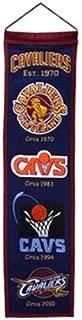 Cleveland Cavaliers Logo Evolution Heritage Banner