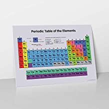 Periodic Table of Elements - Childrens Wall Chart Educational Numeracy Childs Poster Art Print WallChart -Size A3