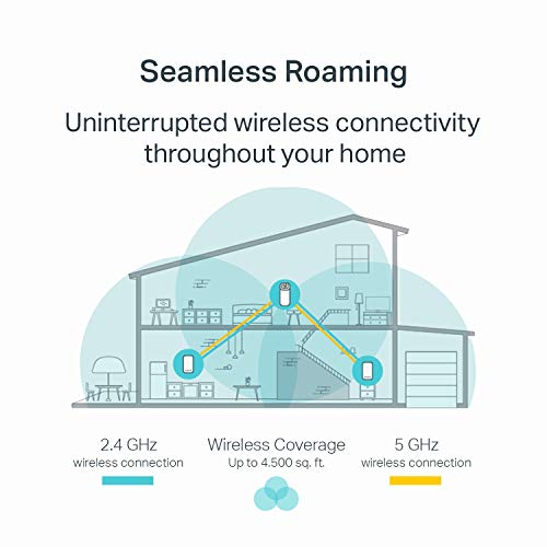 TP-Link Deco Whole Home Mesh WiFi System – Up to 4,500 Sq. ft Coverage, WiFi Router/WiFi Extender Replacement, Seamless Roaming, Parental Controls, Plug-in Design, Works with Alexa (Deco M3 3-Pack)