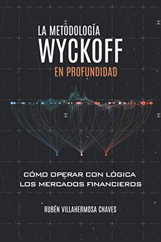 La metodología Wyckoff en profundidad: 01 (Finanzas)