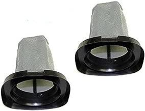Vacuum Parts 2 Filters made to fit Dirt Devil F25 Versa Power Stick, Simpli-Stik 2SV1102000