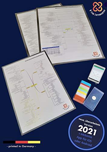 Geprüfter Wirtschaftsfachwirt IHK Lernkarten + 3 Poster + App + Box Stand: - April 2021