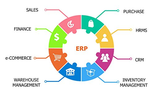 Software Web Application Cloud Internet ERP Enterprise Resource Planning