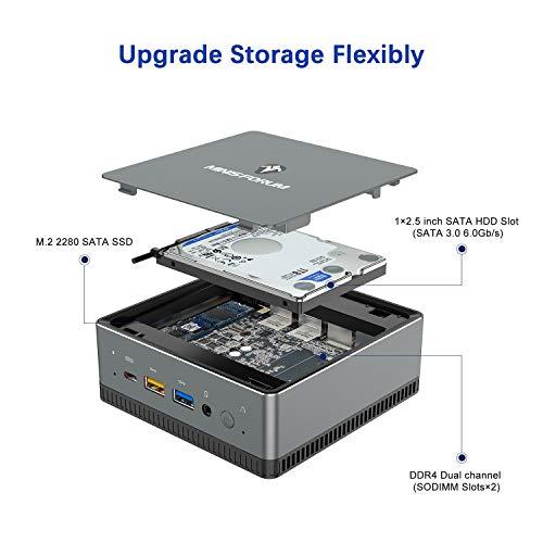 UM250 Mini PC AMD Ryzen Embedded V1605B 4C/8T Windows 10 Pro Mini Computer, DDR4 16GB RAM+256GB SSD, HDMI/DP/USB-C 4K@60Hz Output, 2X RJ45 Port, 4X USB Port, Dual Band WiFi, Radeon Vega 8 Graphics