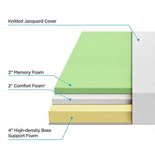 Zinus 8 Inch Green Tea Memory Foam Mattress / CertiPUR-US Certified / Bed-in-a-Box / Pressure Relieving, Full