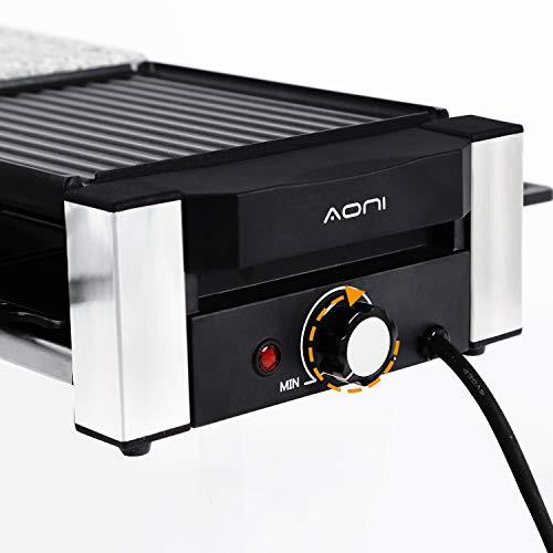 AONI AG-2
