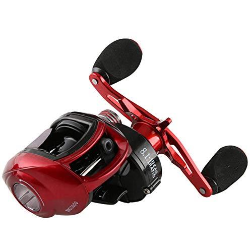Potentes Carretes De Pesca Giratorios Alta Velocidad 8.1: 1 Ratio 18 +...