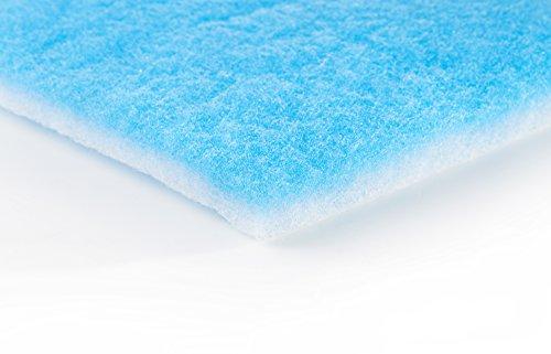 Filtermatte blau/weiß für Lüfter und Hausgeräte 1 x 2 m Filterklasse G3 zum Zuschneiden