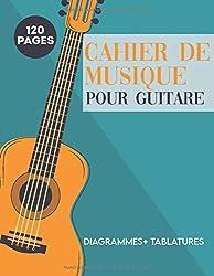 Cahier de musique pour guitare: Cahier de tablature guitare   120 tablatures vierges grand format A4 + diagrammes   outil apprentissage guitare enfant adulte et débutant