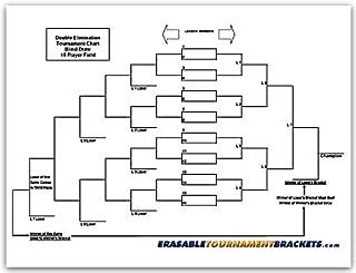 bracket pool tournament