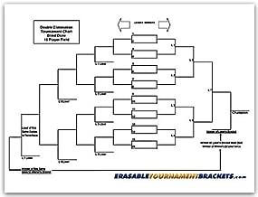 Zieglerworld Cornhole 16 Player Erasable Blind Draw Double Elimination Tournament Bracket Chart