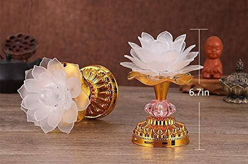 Buddha lamps _image2