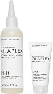 Olaplex Nr. 0 Intensive Bond Building Hair Treatment Kit