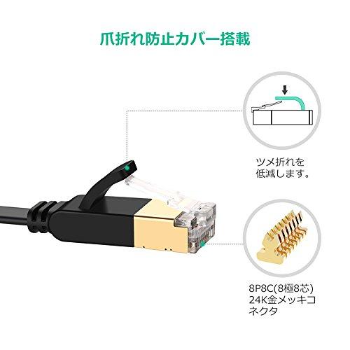 UGREENLANケーブルカテゴリー7RJ45コネクタギガビット10Gbps/600MHzCAT7準拠イーサネットケーブルSTP爪折れ防止シールドモデムルータPS3PS4Xbox等に対応3M