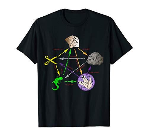 Schere Stein Papier Echse Big Bang Sheldon Shirt used look T-Shirt
