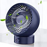 SmartDevil Whirlwind Fan