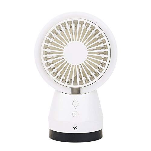MXT-RM Kleine luchtreiniger, multifunctionele bureauventilator, USB-oplaadbare luchtcirculatie, bureauventilator, in hoek verstelbare draagbare stille ventilator, geschikt voor kantoor en thuis