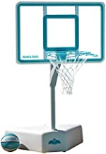 Dunnrite Products Splash and Shoot (Clear)