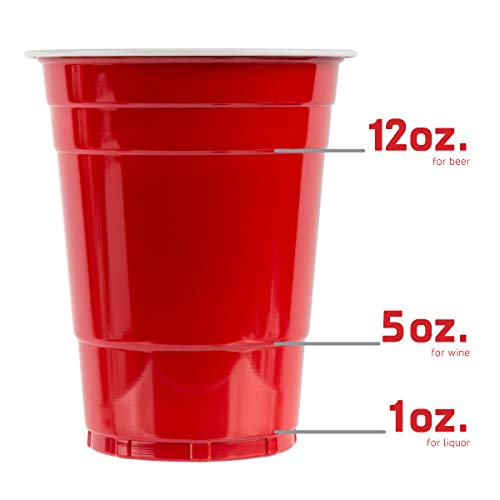 Red Plastic Cups, [50 Pack] Solo Cups 16 Oz, Party Cup Disposable Cup Big Birthday party Cups