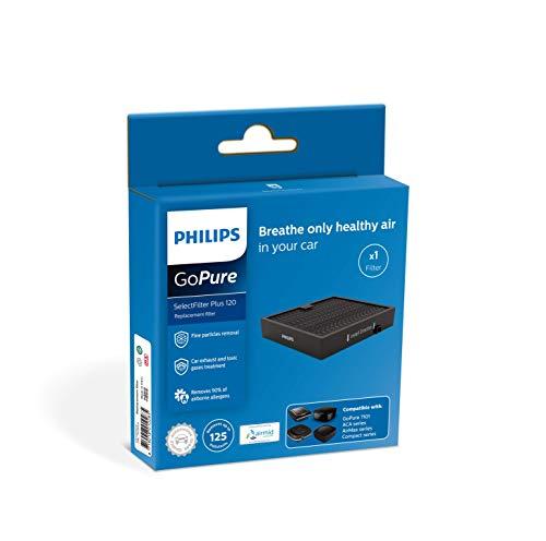PHILIPS Filtro sostitutivo per GoPure 5212 purificatore d'Aria per Auto
