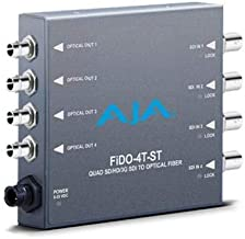 AJA FiDO-4T-ST Four Channel ST SDI to Fiber Mini Converter
