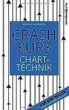 Crashkurs Charttechnik - Markus Horntrich