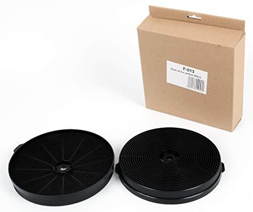 K&H® 2x Aktivkohlefilter für Dunstabzugshaube UEH02-52BS F-013