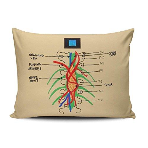 geckor Grey'S Anatomy Cushion DIY Vintage Decoración Decorativa para el hogar Rectángulo Funda de Almohada Interior Solo una 20x30 Pulgadas