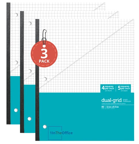 1InTheOffice Graph Ruled Notebook, Graph Wireless Notebook, 8.5' x 11' Graph Paper Notebook, Teal Colored Quad Ruled Notebook, 3 Pack