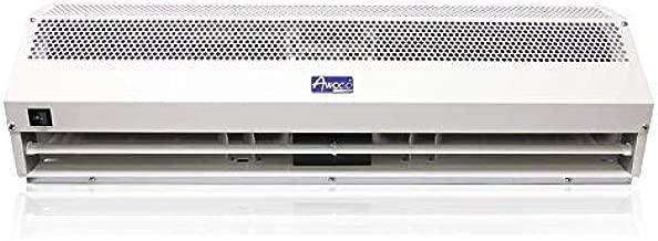 Awoco 36