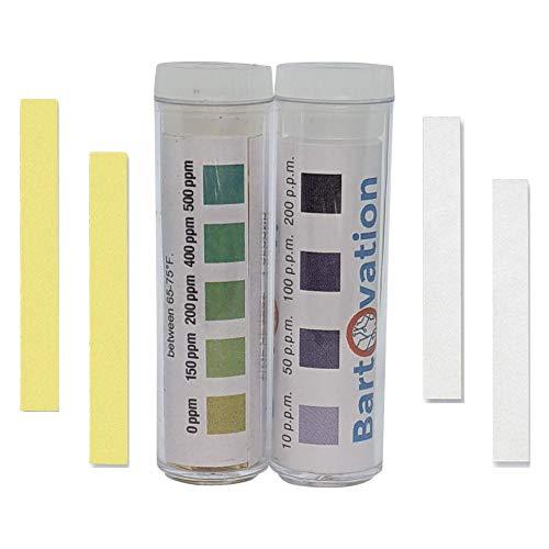 Restaurant Sanitizer Test Kit for Quaternary Ammonium (QAC, Multi Quat)...