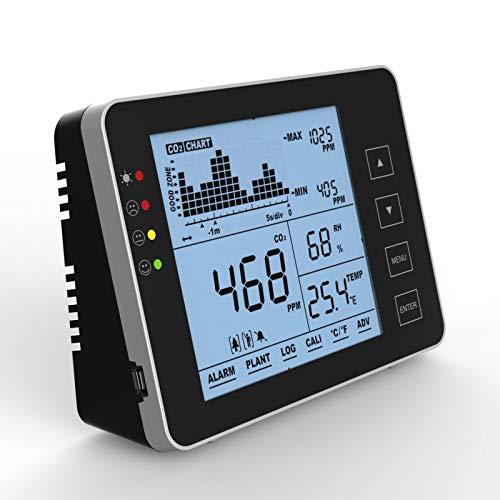 Indoor Co2 Meter Temperatur Und Relative Feuchtigkeit Wand Montierbar Kohlendioxid Detektor Luft QualitäT Monitor Sensor