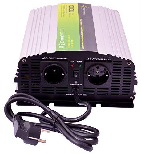 solartronics Spannungswandler USV 12V NPS 1000/2000 Watt Reiner Sinus UPS Inverter