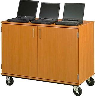 20-Unit Laptop Storage Color Haze by TTKing