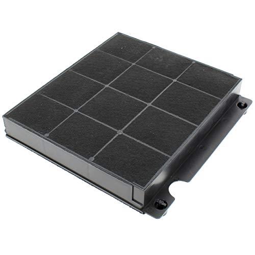 Filtre charbon type 15 225x210x30mm pour Hotte Electrolux