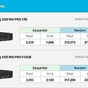 NVMe 1.3 SATA III Internal Solid State Drive HELLOLAND Gloway STK 960GB SSD 3D NAND M.2 2280 960GB PCIe Gen3.0 X4 960GB