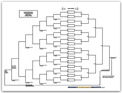 32 Player Erasable Blind Draw Double Elimination Tournament Bracket Chart + Erasable Pen